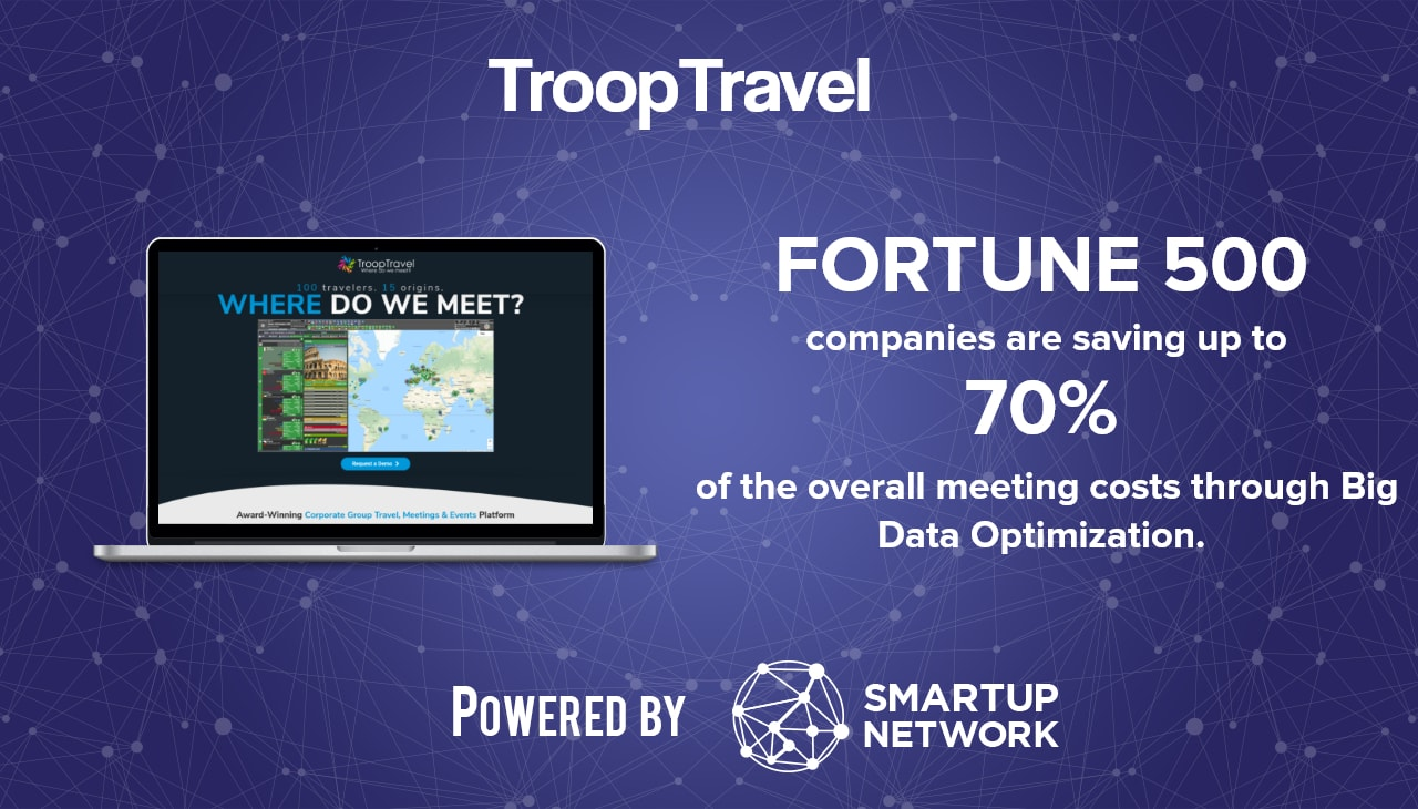 Startup TroopTravel desktop screen