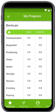 Startup Starthlete green mobile screen from mobile app